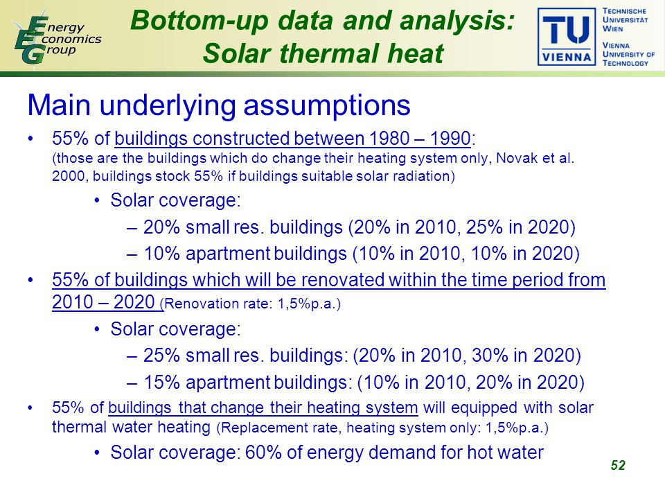 52 Bottom-up data and analysis: Solar thermal heat Main underlying assumptions 55% of buildings constructed between 1980 – 1990: (those are the buildings which do change their heating system only, Novak et al.
