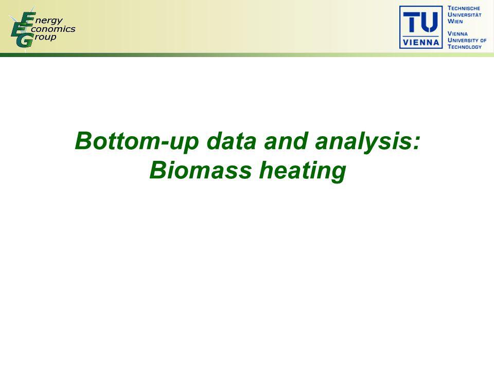 Bottom-up data and analysis: Biomass heating