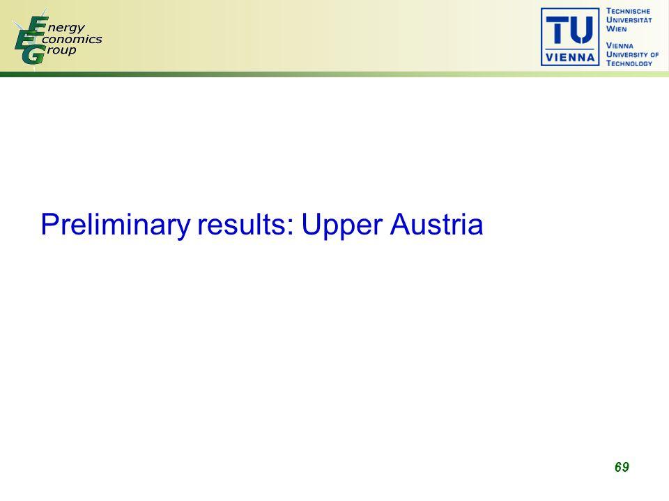 69 Preliminary results: Upper Austria