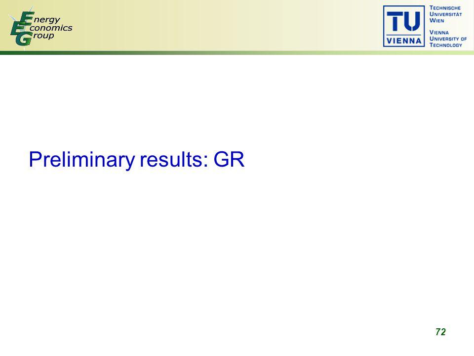 72 Preliminary results: GR