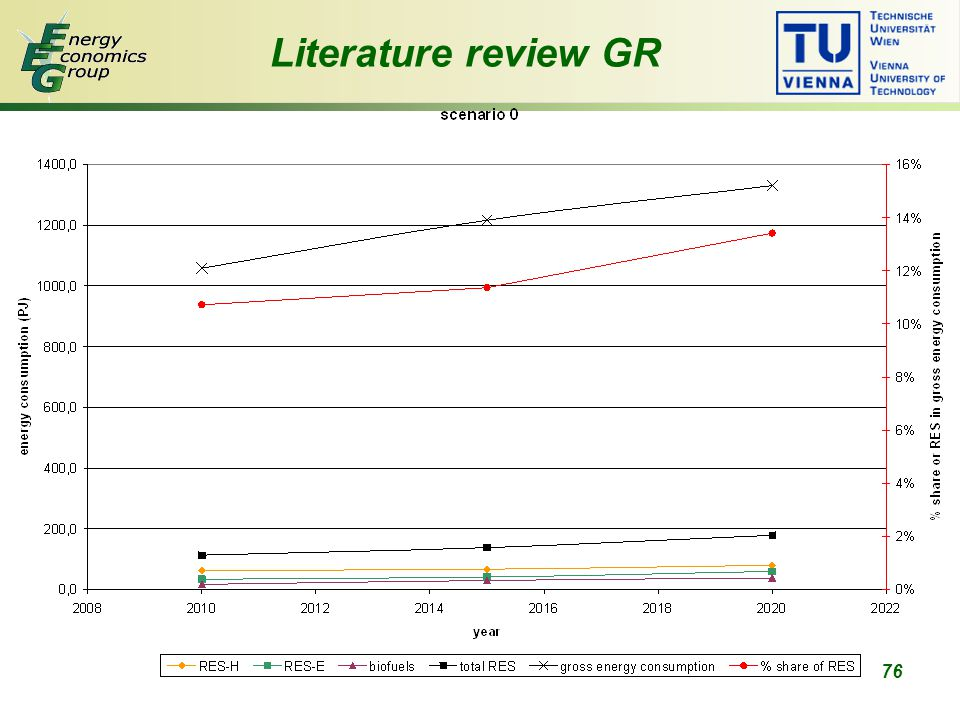 76 Literature review GR