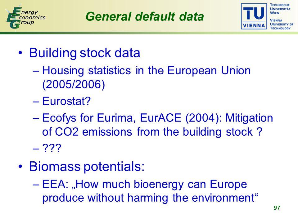 97 General default data Building stock data –Housing statistics in the European Union (2005/2006) –Eurostat.