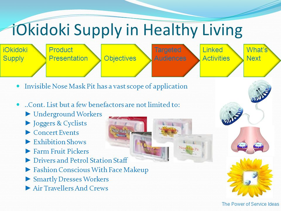 iOkidoki Supply in Healthy Living The Power of Service Ideas iOkidoki SupplyObjectives Targeted Audiences Linked Activities What's Next Product Presentation Invisible Nose Mask Pit has a vast scope of application..Cont.