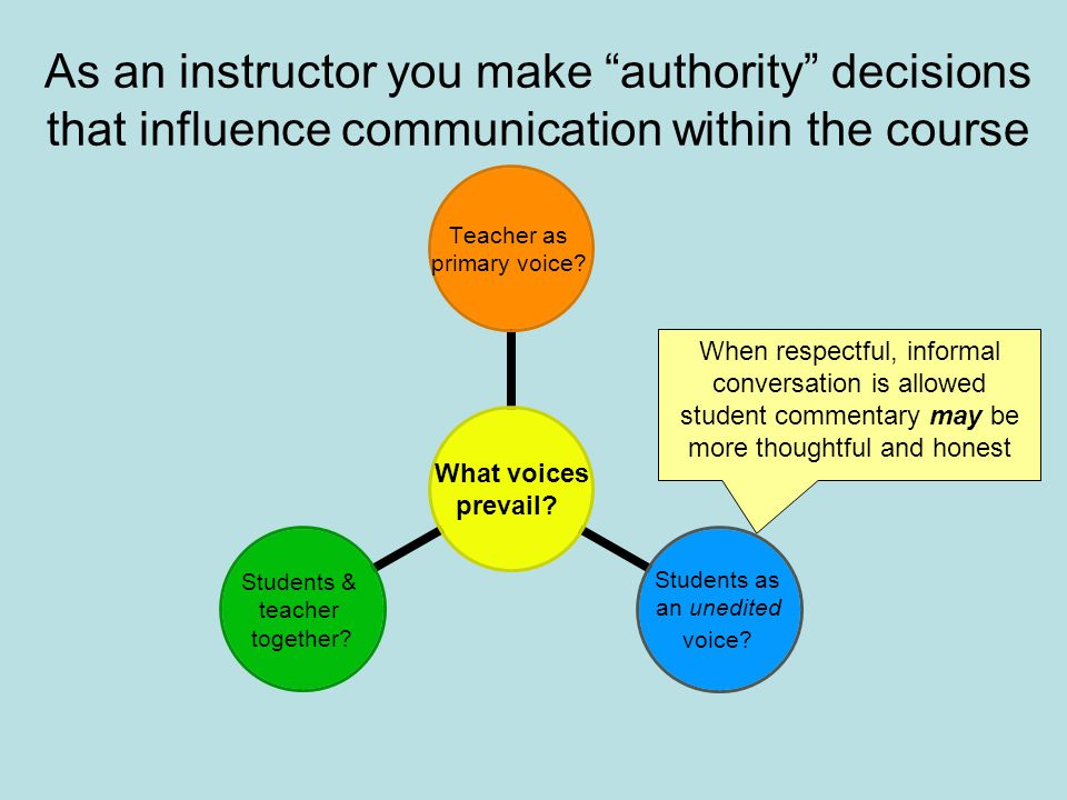 "As an instructor you make ""authority"" decisions that influence communication within the course What voices prevail? Teacher as primary voice? Students"