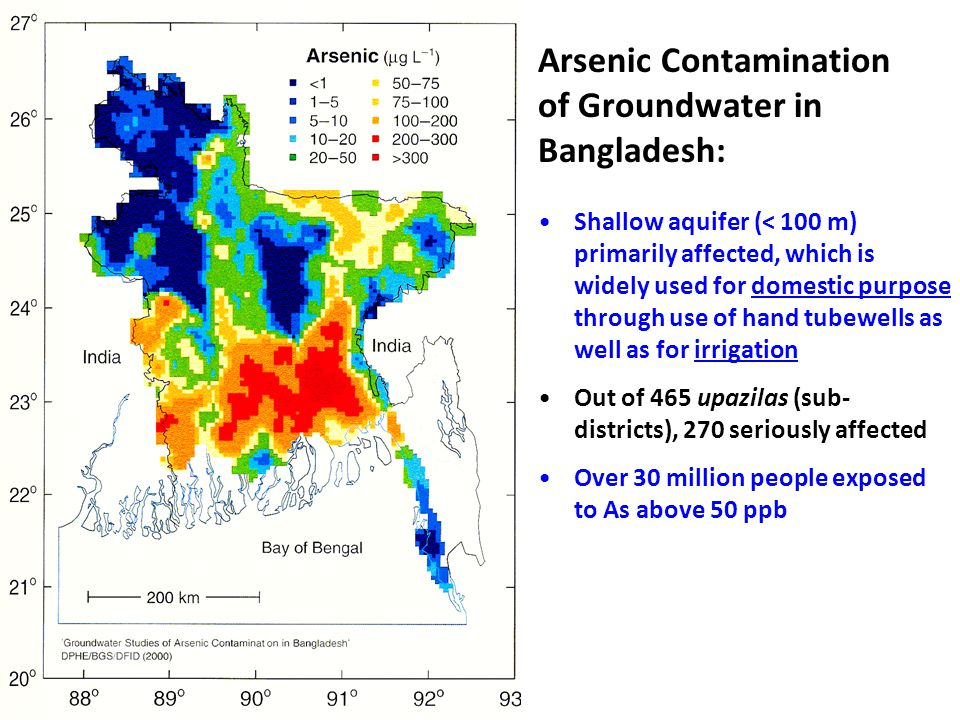Arsenic Contamination of Groundwater in Bangladesh: Shallow aquifer (< 100 m) primarily affected, which is widely used for domestic purpose through use of hand tubewells as well as for irrigation Out of 465 upazilas (sub- districts), 270 seriously affected Over 30 million people exposed to As above 50 ppb