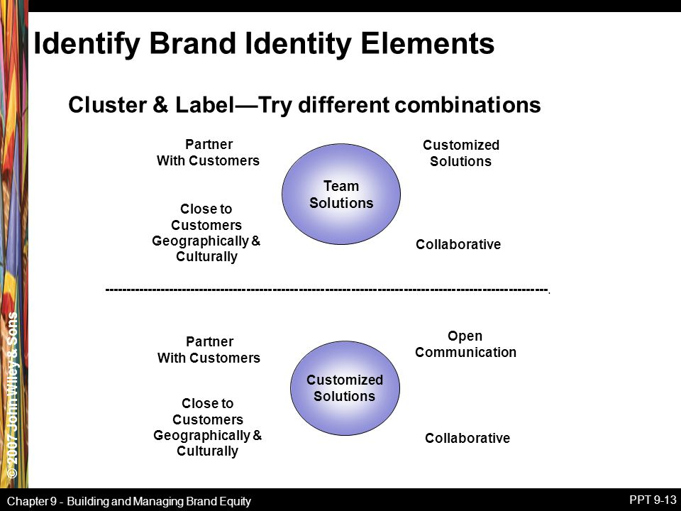 © 2007 John Wiley & Sons Chapter 9 - Building and Managing Brand Equity PPT 9-13 Identify Brand Identity Elements Team Solutions Close to Customers Ge