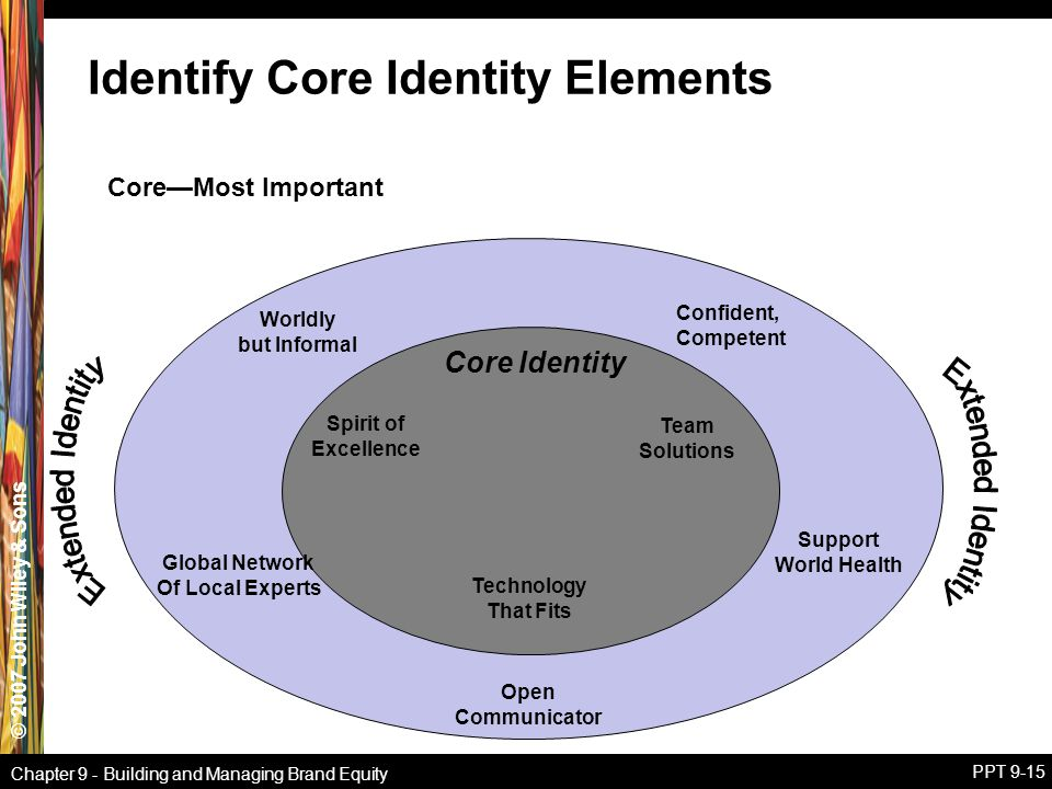 © 2007 John Wiley & Sons Chapter 9 - Building and Managing Brand Equity PPT 9-15 Identify Core Identity Elements Spirit of Excellence Worldly but Info