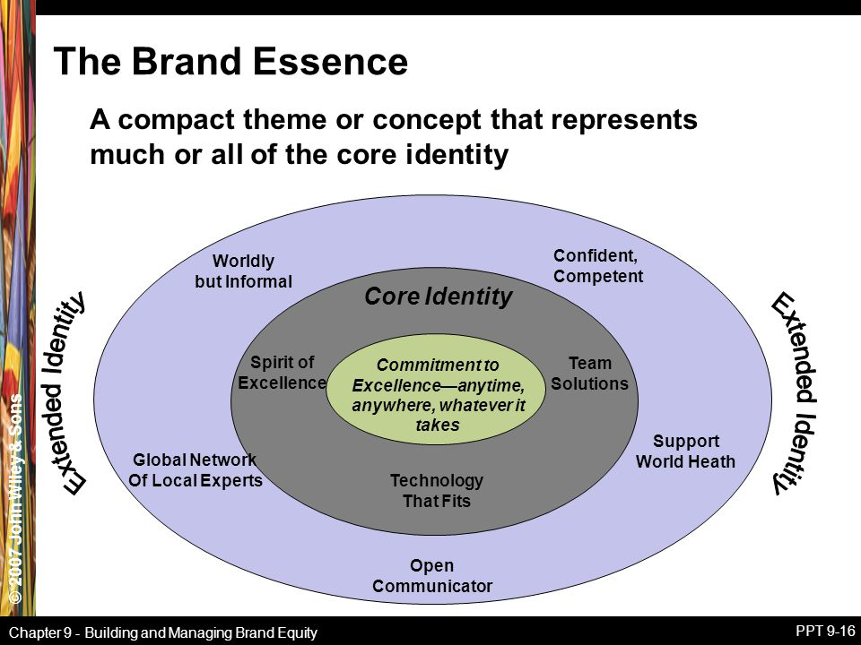 © 2007 John Wiley & Sons Chapter 9 - Building and Managing Brand Equity PPT 9-16 The Brand Essence Spirit of Excellence Worldly but Informal Technolog
