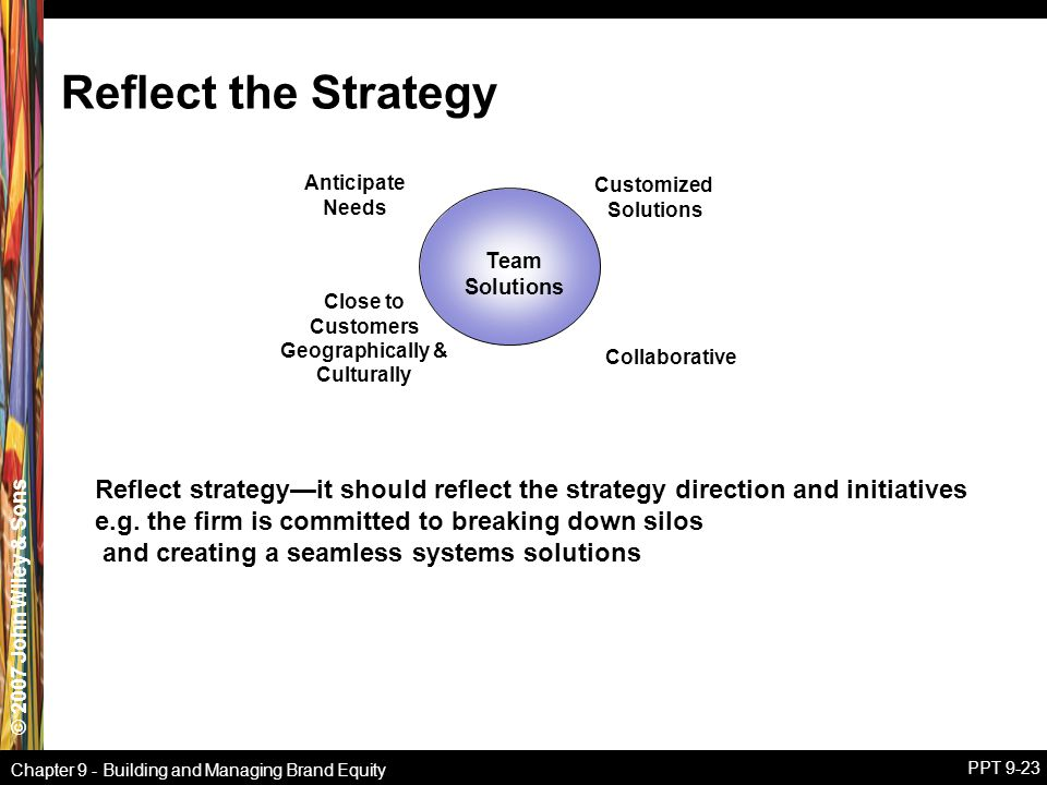 © 2007 John Wiley & Sons Chapter 9 - Building and Managing Brand Equity PPT 9-23 Reflect the Strategy Team Solutions Reflect strategy—it should reflec