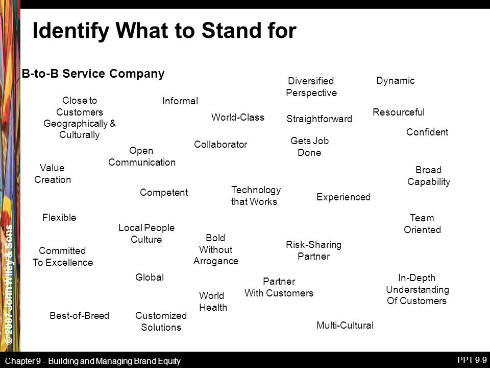 © 2007 John Wiley & Sons Chapter 9 - Building and Managing Brand Equity PPT 9-9 Identify What to Stand for Straightforward Diversified Perspective Fle