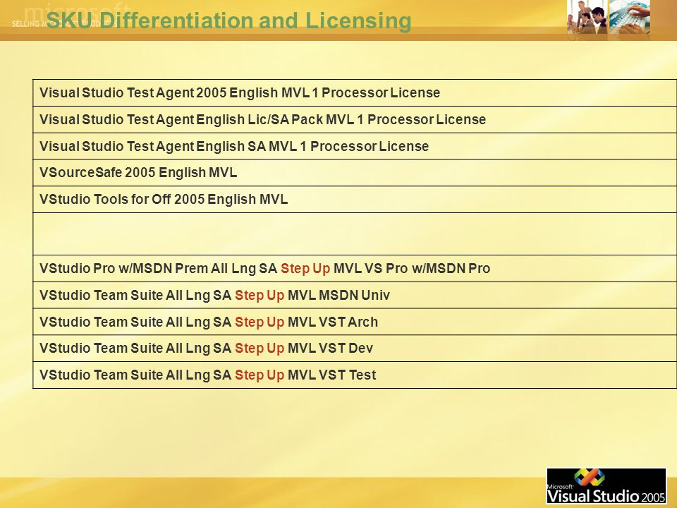SKU Differentiation and Licensing Visual Studio Test Agent 2005 English MVL 1 Processor License Visual Studio Test Agent English Lic/SA Pack MVL 1 Processor License Visual Studio Test Agent English SA MVL 1 Processor License VSourceSafe 2005 English MVL VStudio Tools for Off 2005 English MVL VStudio Pro w/MSDN Prem All Lng SA Step Up MVL VS Pro w/MSDN Pro VStudio Team Suite All Lng SA Step Up MVL MSDN Univ VStudio Team Suite All Lng SA Step Up MVL VST Arch VStudio Team Suite All Lng SA Step Up MVL VST Dev VStudio Team Suite All Lng SA Step Up MVL VST Test