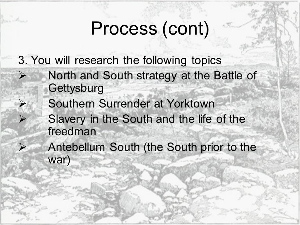 Process (cont) 3. You will research the following topics  North and South strategy at the Battle of Gettysburg  Southern Surrender at Yorktown  Sla