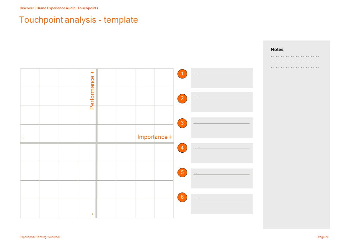 Experiential Planning Workbook Page 20 Touchpoint analysis - template Discover | Brand Experience Audit | Touchpoints 1 2 3 4 5 6 Performance + Importance + - -...