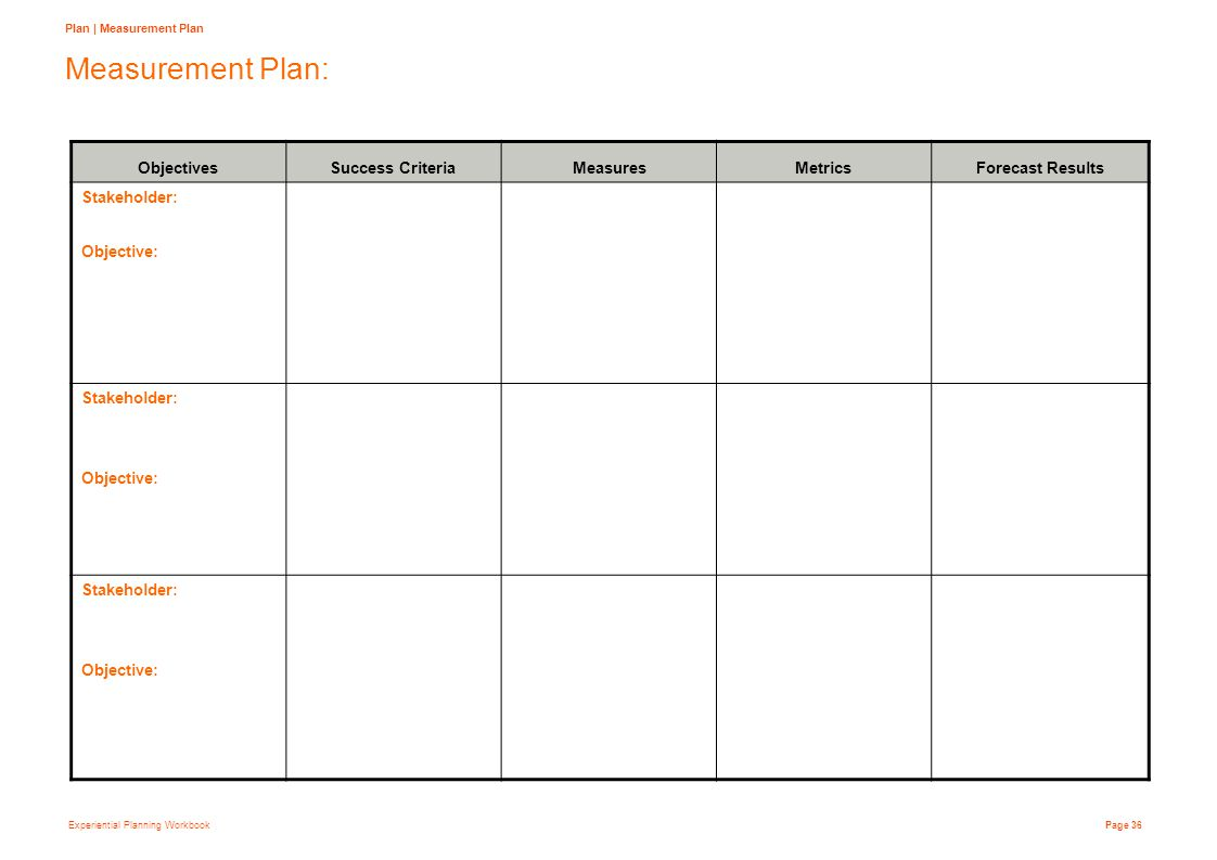 Experiential Planning Workbook Page 36 Measurement Plan: Plan | Measurement Plan ObjectivesSuccess CriteriaMeasuresMetricsForecast Results Stakeholder: Objective: Stakeholder: Objective: Stakeholder: Objective: