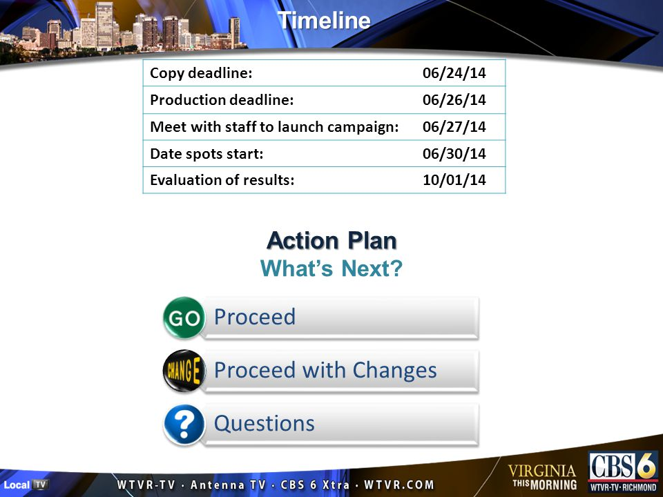 Action Plan Action Plan What's Next? Copy deadline:06/24/14 Production deadline:06/26/14 Meet with staff to launch campaign:06/27/14 Date spots start: