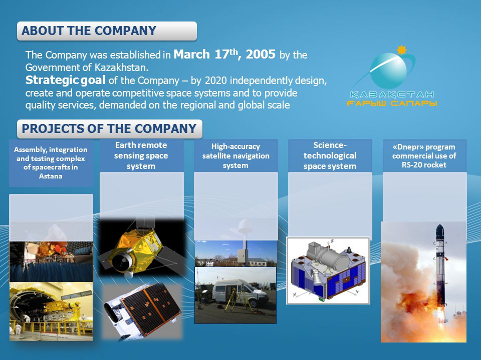 PROJECTS OF THE COMPANY Assembly, integration and testing complex of spacecrafts in Astana Earth remote sensing space system High-accuracy satellite navigation system Science- technological space system «Dnepr» program commercial use of RS-20 rocket ABOUT THE COMPANY The Company was established in March 17 th, 2005 by the Government of Kazakhstan.