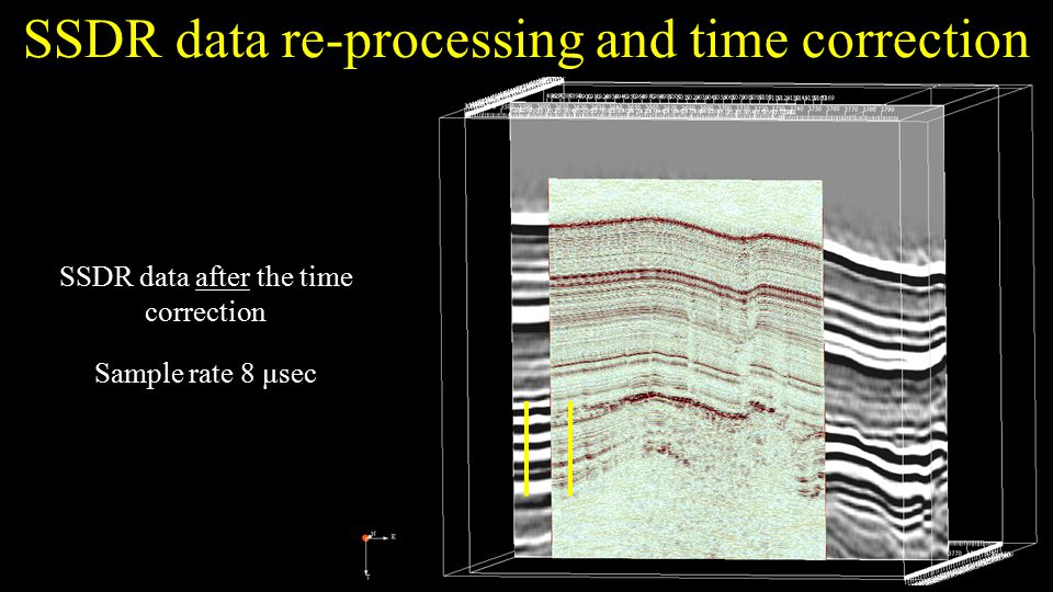 SSDR data after the time correction Sample rate 8 μsec SSDR data re-processing and time correction