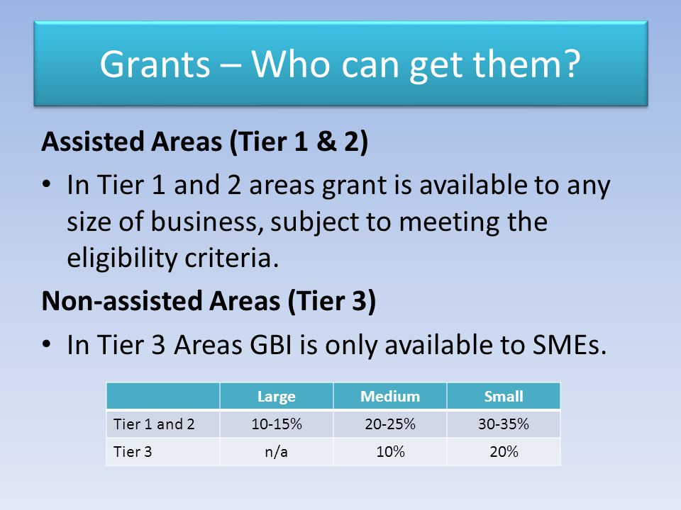 Grants – Who can get them.