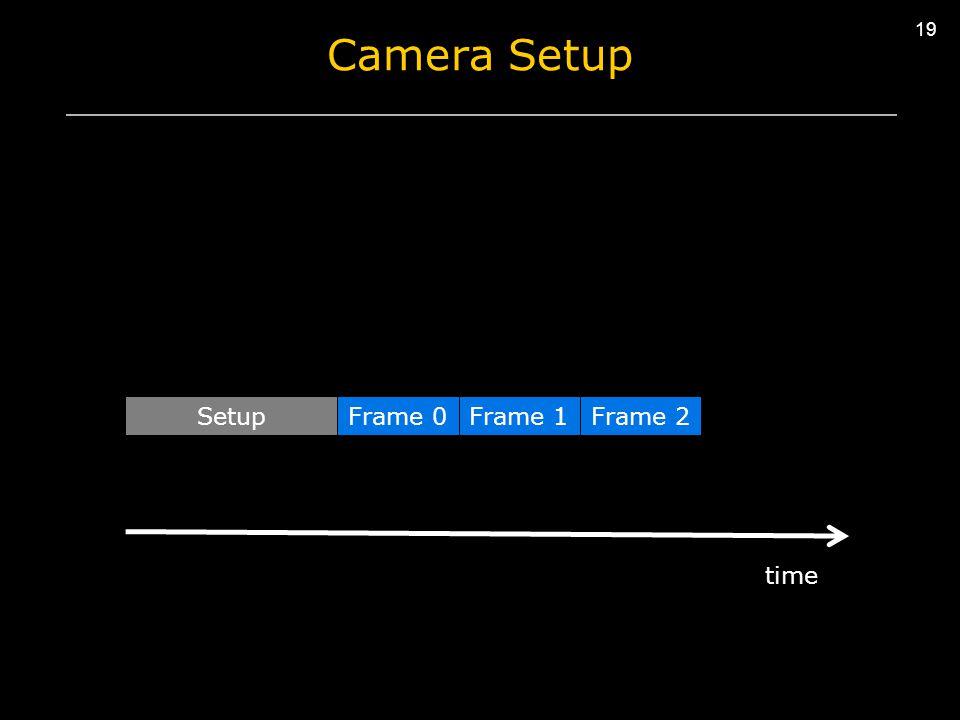 19 Camera Setup SetupFrame 0Frame 1Frame 2 time