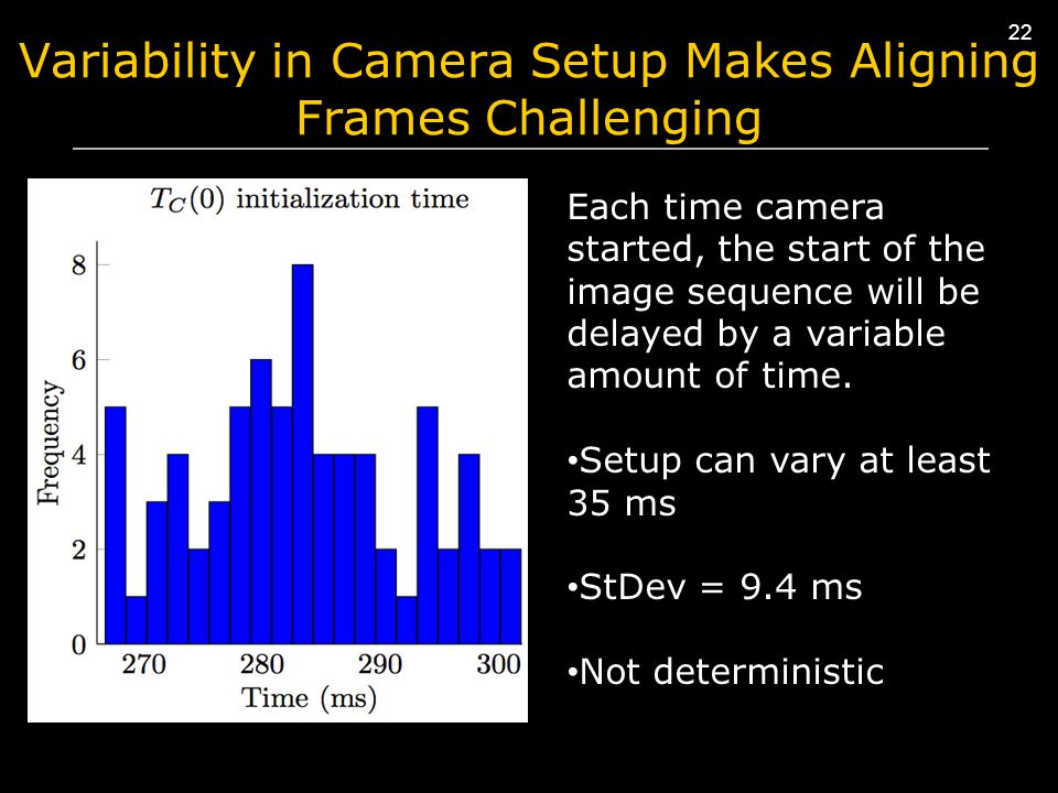 22 Variability in Camera Setup Makes Aligning Frames Challenging Each time camera started, the start of the image sequence will be delayed by a variable amount of time.