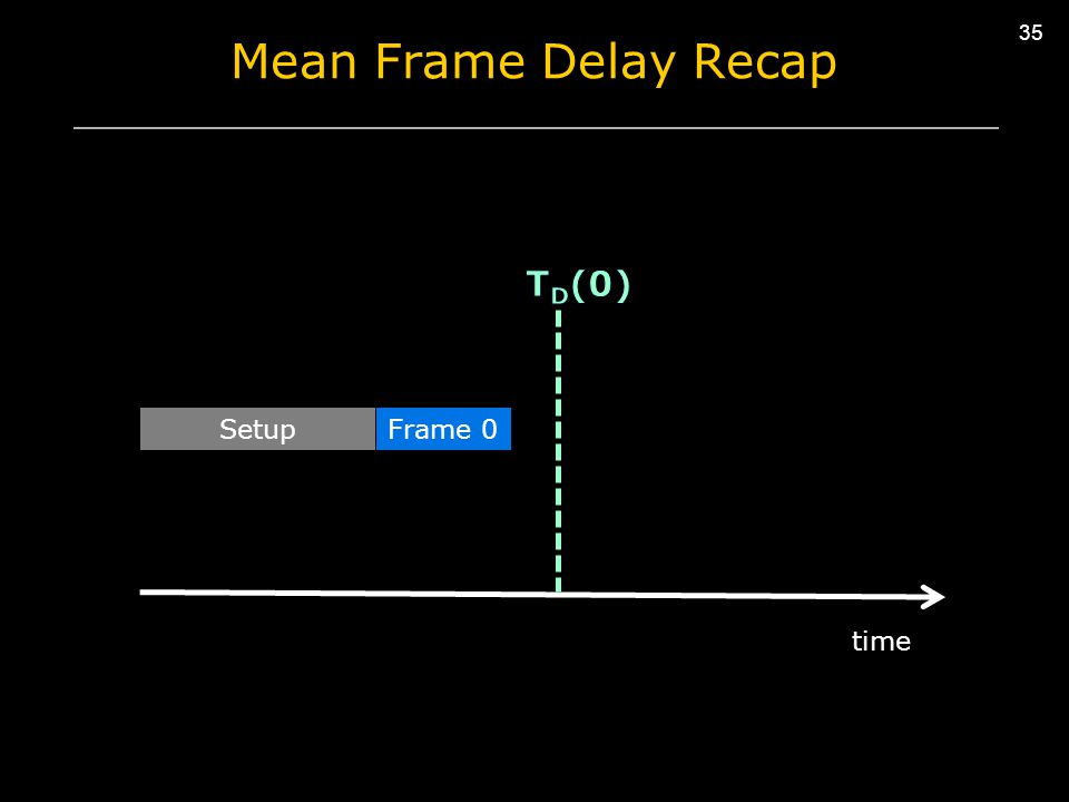 35 Mean Frame Delay Recap SetupFrame 0 time