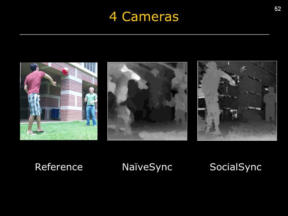 52 4 Cameras ReferenceNaïveSyncSocialSync 52