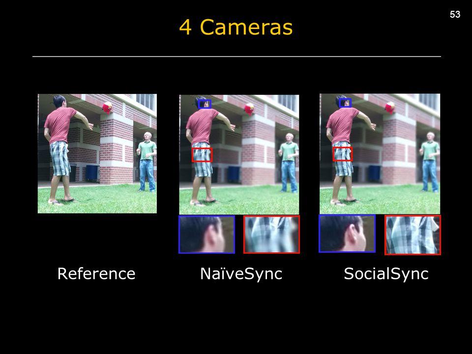 53 4 Cameras NaïveSyncSocialSyncReference 53