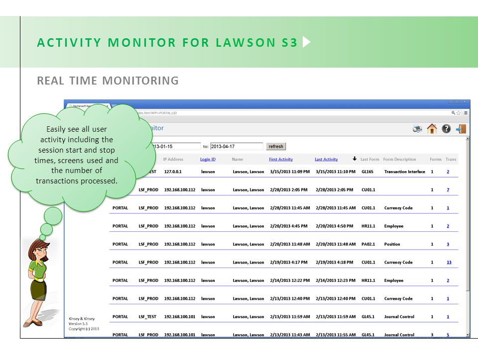ACTIVITY MONITOR FOR LAWSON S3 Easily see all user activity including the session start and stop times, screens used and the number of transactions processed.