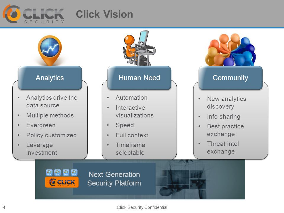 Kill Chain Real-time Security Analytics (RtSA) Click Security Confidential 5 Early Stage Mid Stage Late Stage TypeExample Analytics Statistical Heuristic Machine Learning Rule-based Rare Event (Profiling) Periodic Comms IIS OWA Spam HTTP Redirect Catcher Actor Health Monitor Suspicious File D/loads Authentication Anomalies Vuln Sys Attack Policy Violations Early Indicators RtSA Converts Big Security Data into Real-time Kill Chain Detection