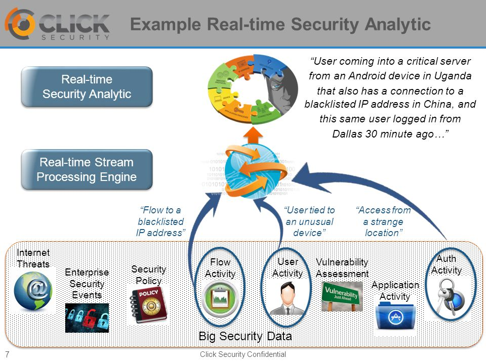 Click Analytics RtSA Solution Technology Click Security Confidential 8 LogsPackets Real-time feature extraction and optimization Transform input data into a set of features Can be rapidly modified based upon analytic needs Real-time Stream Processing Actor state Auto-contextualizes each incremental event Long window of persistence Real-time telemetry collection Web proxy, IPS, Windows Auth, Bro, P0F, Snort, etc.