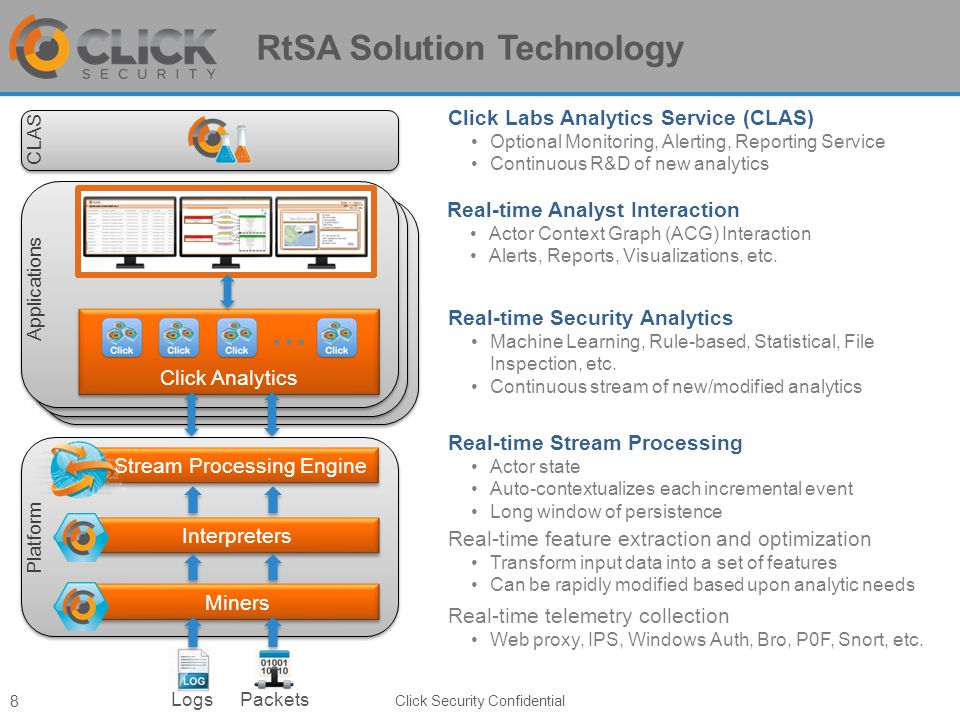Click Analytics RtSA Solution Technology Click Security Confidential 8 LogsPackets Real-time feature extraction and optimization Transform input data