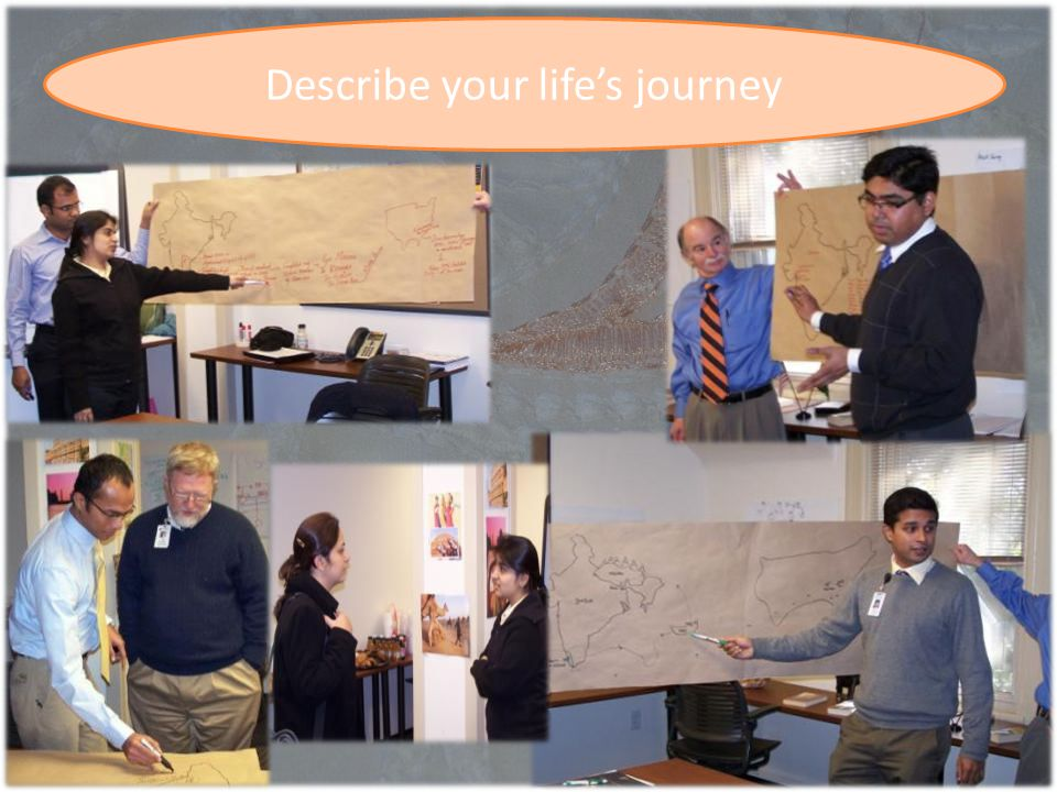 7/27/2010 Major Findings and Recommendations  Participants want more practice/opportunities during the Institute to demonstrate competence  Expand length of each session, but not the overall time frame by more than a half day  Participants can prepare pre-Institute assignments, but cannot really 'know' what it is like  Participants risk takers; willing to mix it up