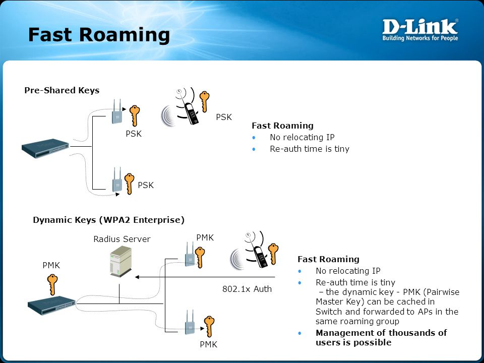 Fast Roaming Pre-Shared Keys Fast Roaming No relocating IP Re-auth time is tiny Dynamic Keys (WPA2 Enterprise) Fast Roaming No relocating IP Re-auth time is tiny – the dynamic key - PMK (Pairwise Master Key) can be cached in Switch and forwarded to APs in the same roaming group Management of thousands of users is possible Radius Server PSK PMK 802.1x Auth