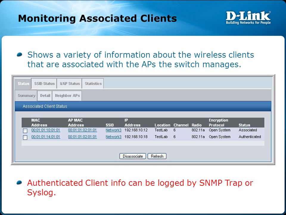 Shows a variety of information about the wireless clients that are associated with the APs the switch manages.