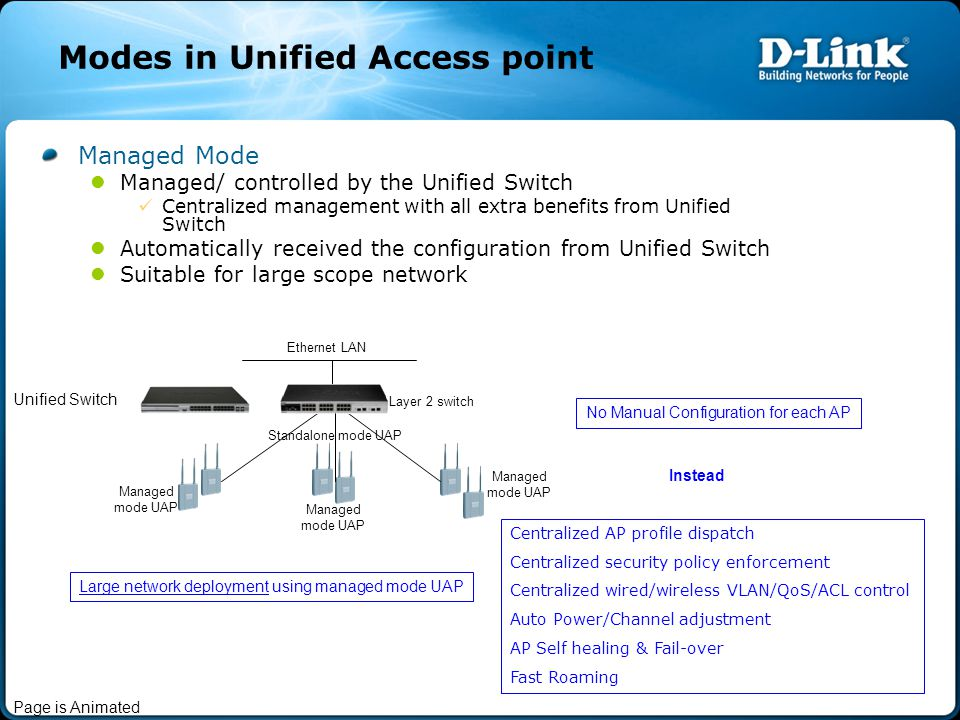 Managed Mode Managed/ controlled by the Unified Switch Centralized management with all extra benefits from Unified Switch Automatically received the configuration from Unified Switch Suitable for large scope network Layer 2 switch Managed mode UAP Ethernet LAN Unified Switch Managed mode UAP No Manual Configuration for each AP Centralized AP profile dispatch Centralized security policy enforcement Centralized wired/wireless VLAN/QoS/ACL control Auto Power/Channel adjustment AP Self healing & Fail-over Fast Roaming Instead Managed mode UAP Standalone mode UAP Large network deployment using managed mode UAP Modes in Unified Access point Page is Animated