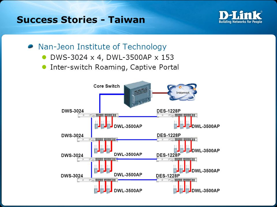 Success Stories - Taiwan Nan-Jeon Institute of Technology DWS-3024 x 4, DWL-3500AP x 153 Inter-switch Roaming, Captive Portal