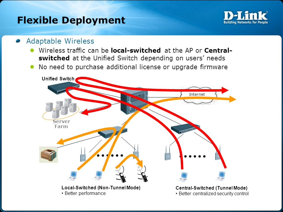 Flexible Deployment Adaptable Wireless Wireless traffic can be local-switched at the AP or Central- switched at the Unified Switch depending on users' needs No need to purchase additional license or upgrade firmware Internet Server Farm Local-Switched (Non-Tunnel Mode) Better performance Central-Switched (Tunnel Mode) Better centralized security control Unified Switch