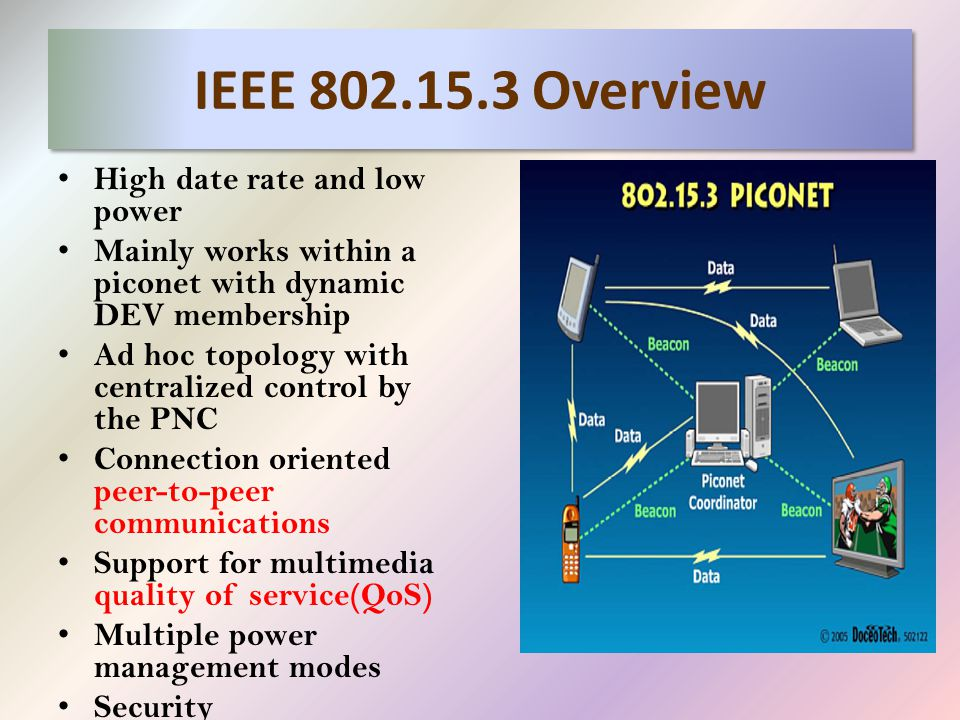 IEEE 802.15.3 Overview High date rate and low power Mainly works within a piconet with dynamic DEV membership Ad hoc topology with centralized control by the PNC Connection oriented peer-to-peer communications Support for multimedia quality of service(QoS) Multiple power management modes Security