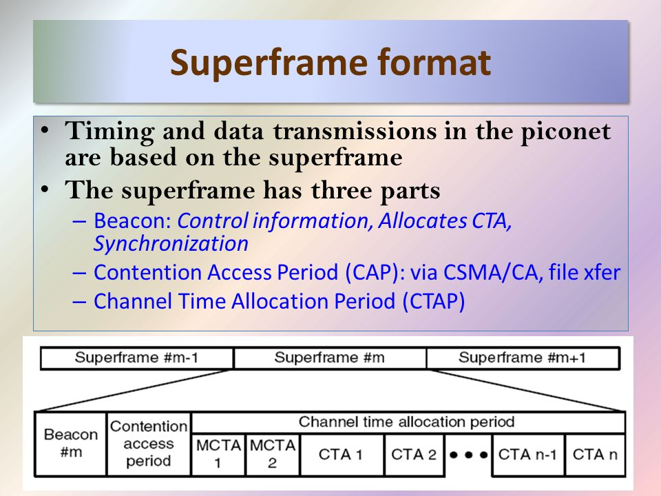 Superframe format Timing and data transmissions in the piconet are based on the superframe The superframe has three parts – Beacon: Control information, Allocates CTA, Synchronization – Contention Access Period (CAP): via CSMA/CA, file xfer – Channel Time Allocation Period (CTAP)
