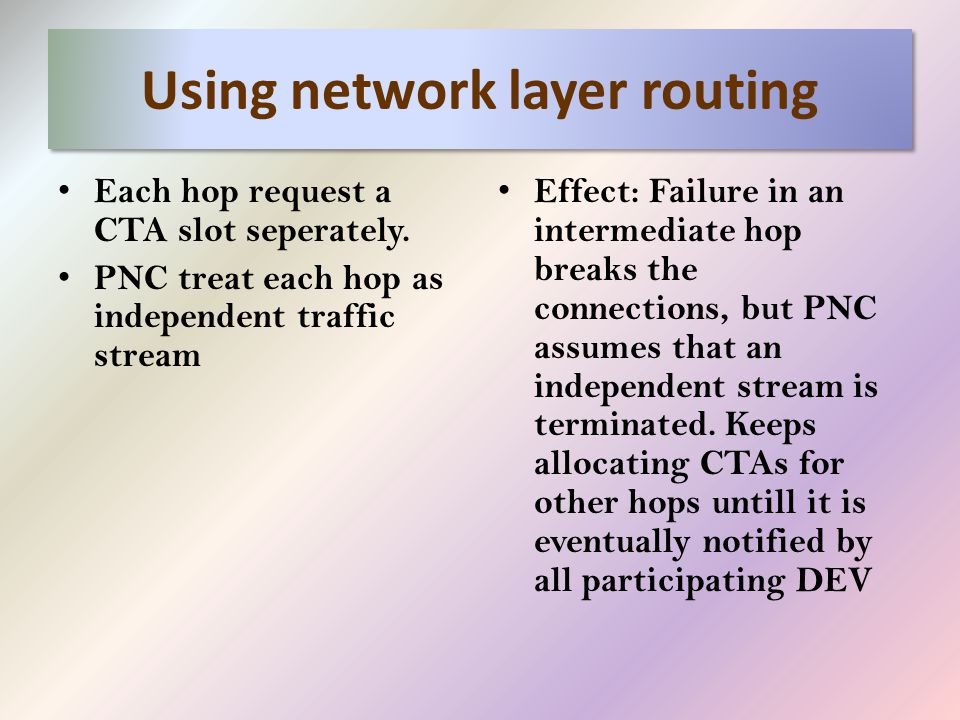 Using network layer routing Each hop request a CTA slot seperately.