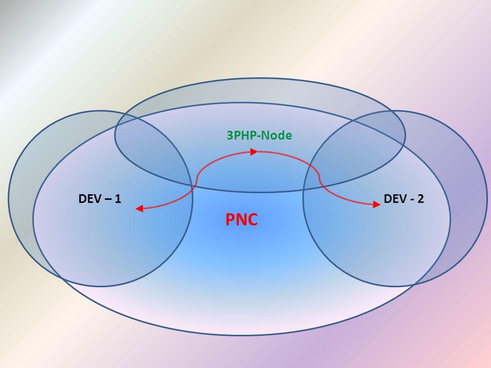 PNC DEV – 1 DEV - 2 3PHP-Node