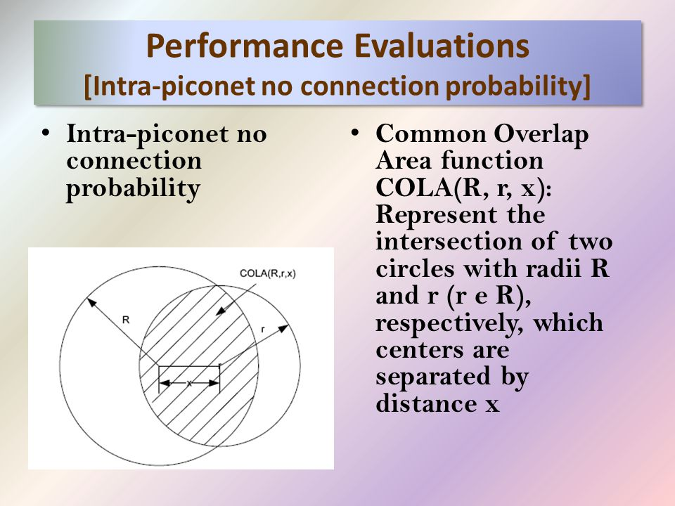 Performance Evaluations [Intra-piconet no connection probability] Intra-piconet no connection probability Common Overlap Area function COLA(R, r, x): Represent the intersection of two circles with radii R and r (r e R), respectively, which centers are separated by distance x