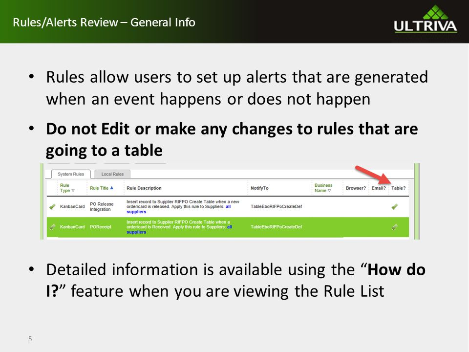 Rules/Alerts Review – General Info Rules allow users to set up alerts that are generated when an event happens or does not happen Do not Edit or make any changes to rules that are going to a table Detailed information is available using the How do I feature when you are viewing the Rule List 5