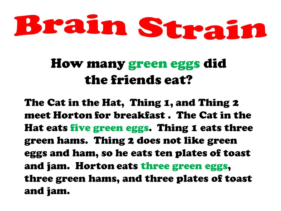 How many green eggs did the friends eat? The Cat in the Hat, Thing 1, and Thing 2 meet Horton for breakfast. The Cat in the Hat eats five green eggs.