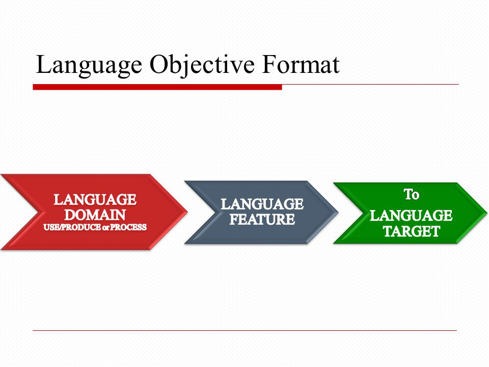 Language Objective Format