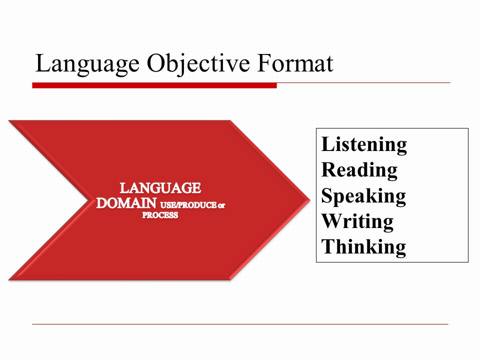 Listening Reading Speaking Writing Thinking