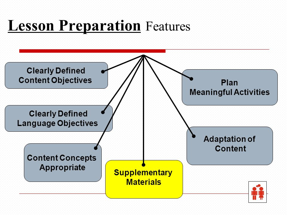 Lesson Preparation Features Clearly Defined Content Objectives Content Concepts Appropriate Supplementary Materials Adaptation of Content Plan Meaningful Activities Clearly Defined Language Objectives