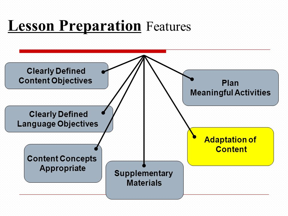 Lesson Preparation Features Clearly Defined Content Objectives Content Concepts Appropriate Supplementary Materials Adaptation of Content Plan Meaning