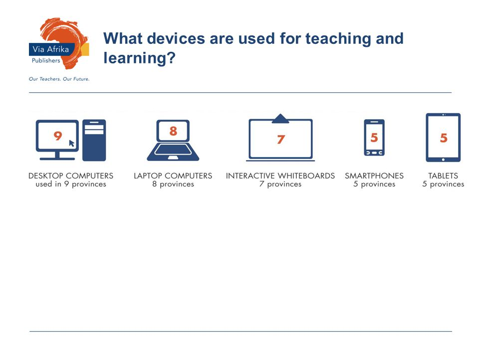 What devices are used for teaching and learning?