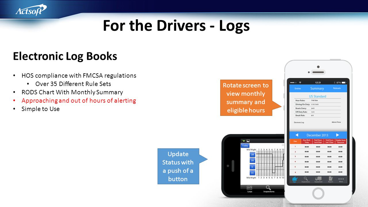 For the Drivers - Logs Electronic Log Books HOS compliance with FMCSA regulations Over 35 Different Rule Sets RODS Chart With Monthly Summary Approach